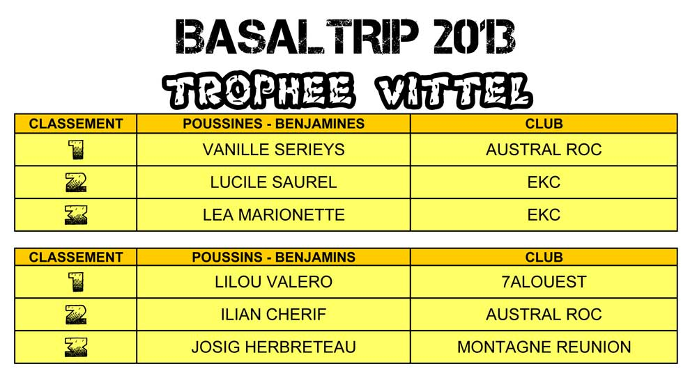 2013-BASALTRIP-RESULTATS-trophee-vittel