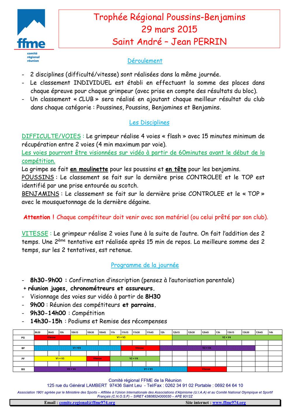 TRPB 2015 - info et programme
